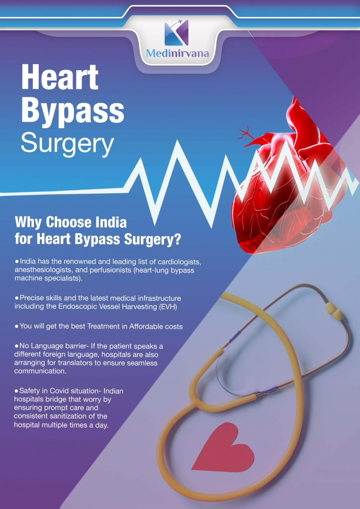 heart-bypass-surgery-india