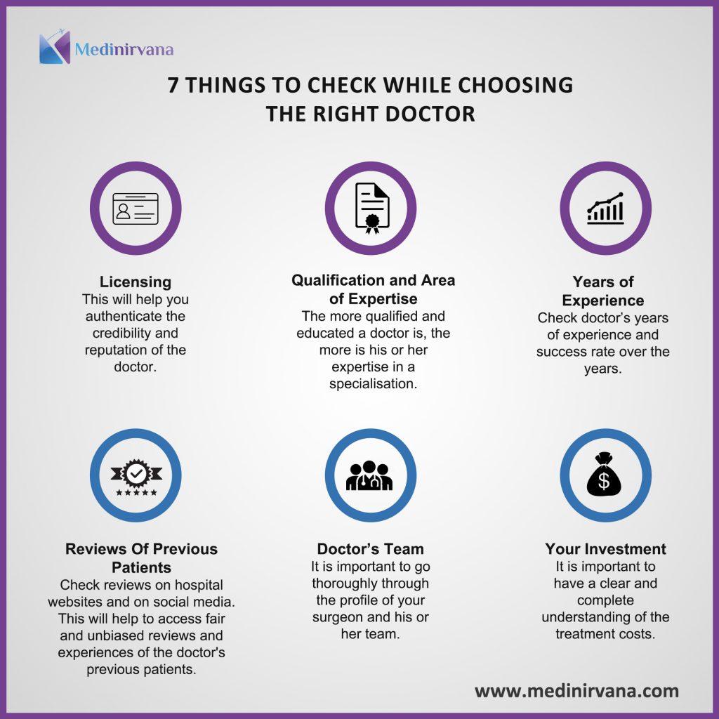 best-doctors-in-india