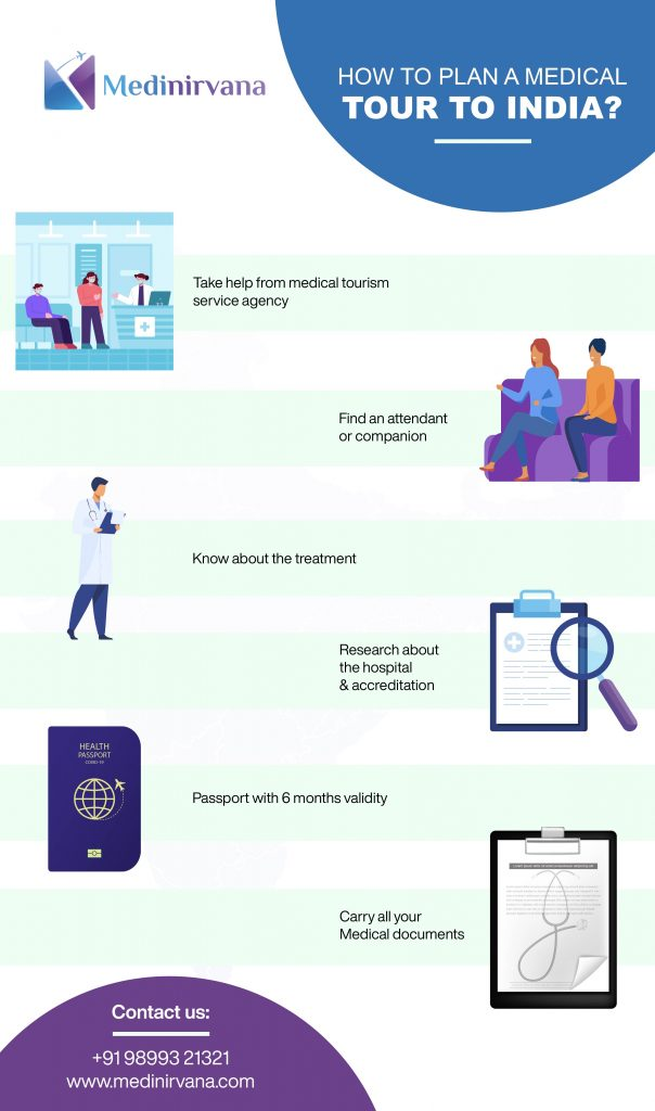 medical-tourism-company-in-india