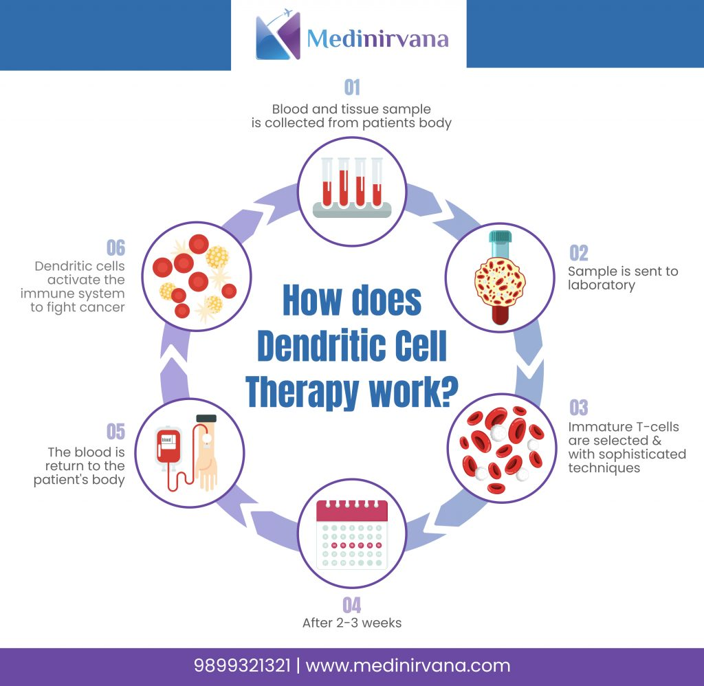 cancer-treatment-in-india