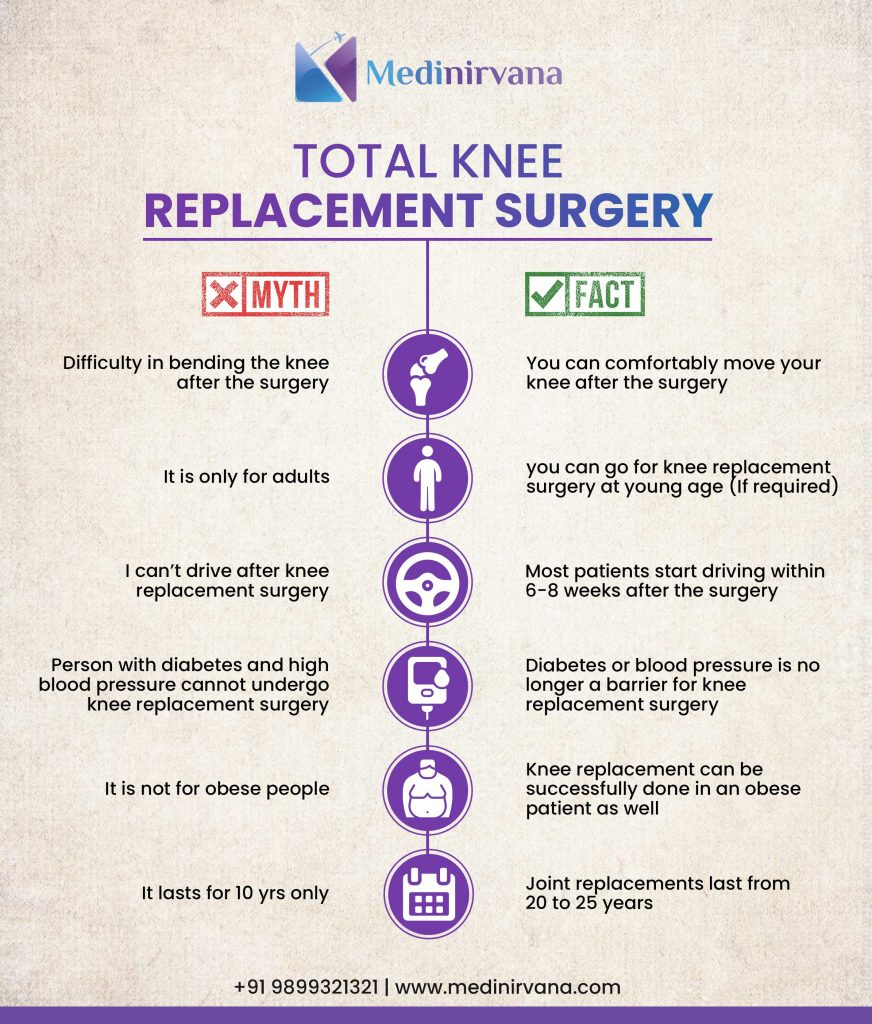 knee-replacement-surgery-in-india