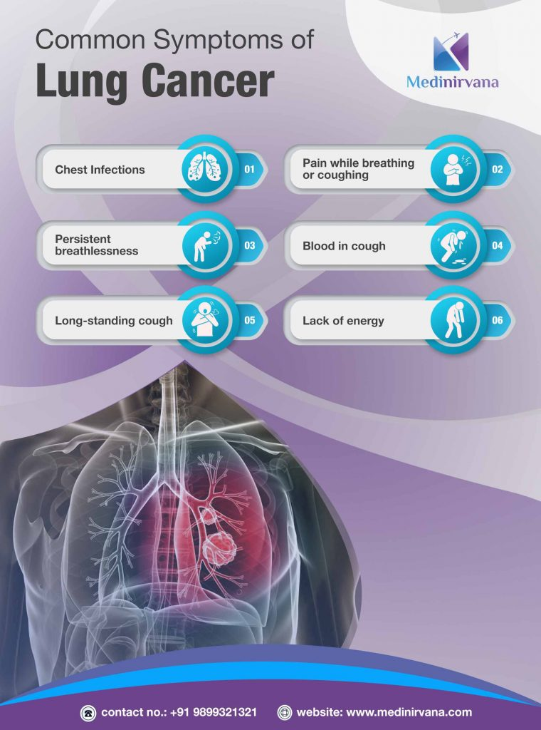 lung-cancer-treatment-in-delhi-india