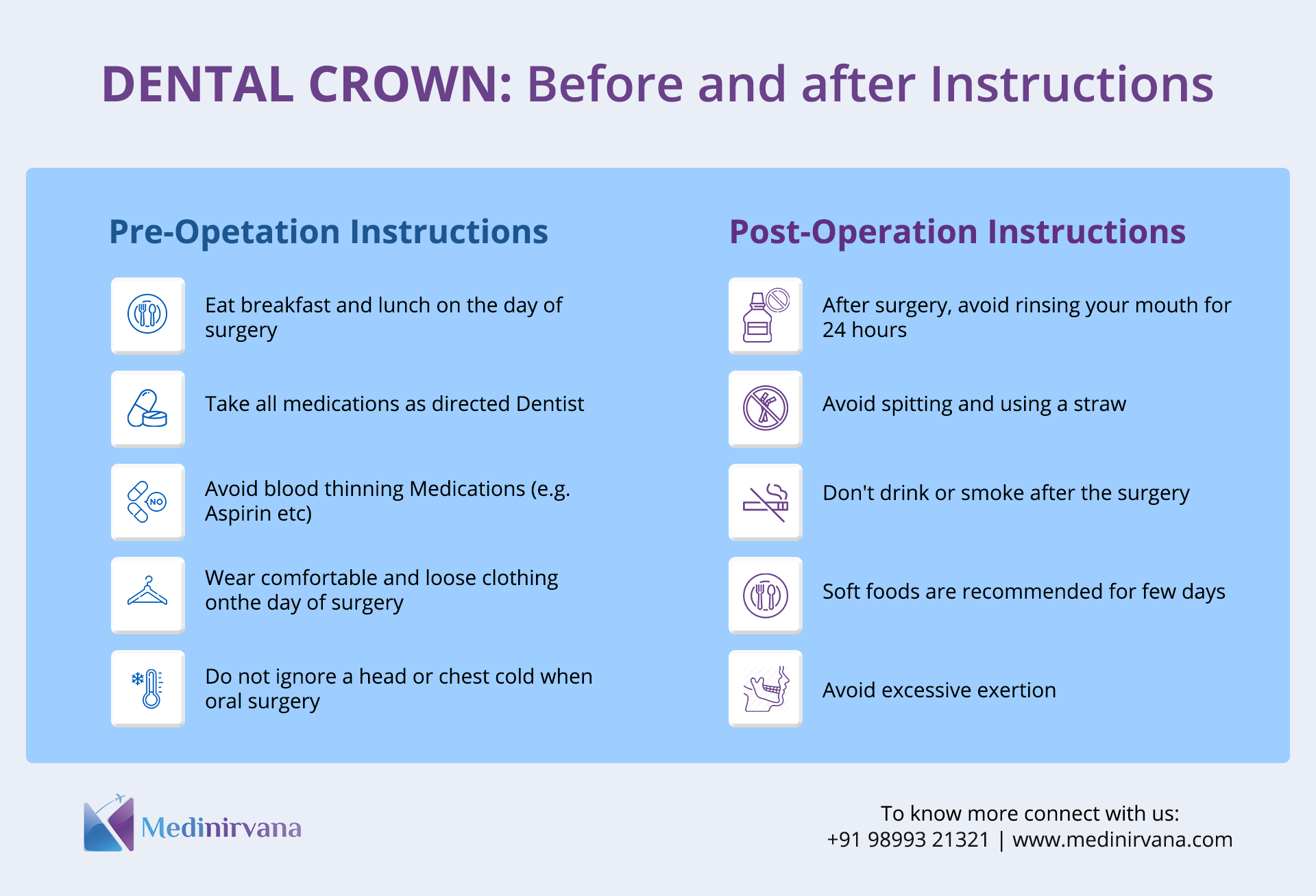 Before and After Instruction of Dental Crown