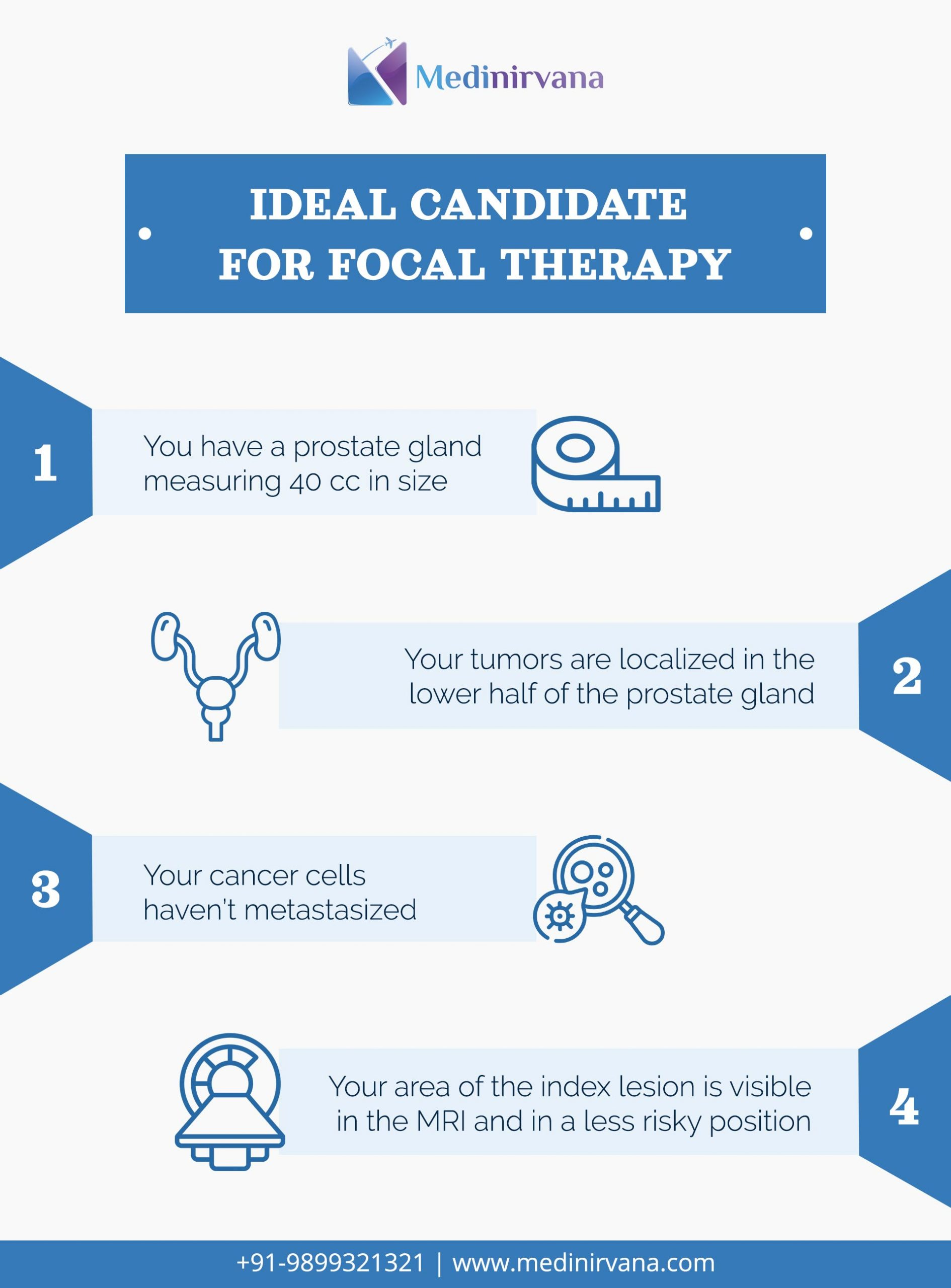 Ideal Candidate for Focal Therapy